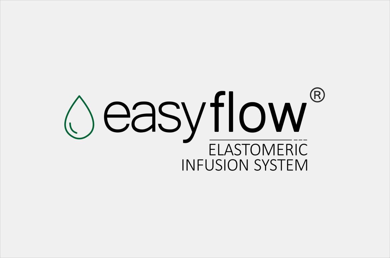 Pompe Elastomeriche Easyflow ®